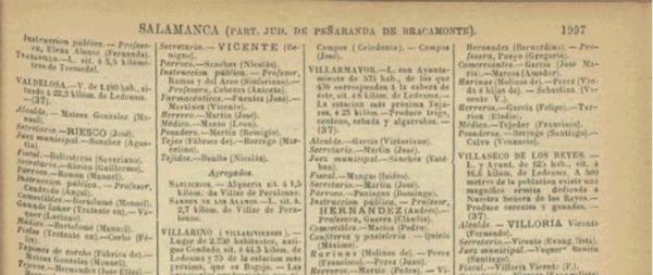 Villaseco de los Gamitos año 1900.